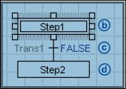 SFC Programming