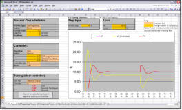 PID Tuning Calculator and Simulation Software