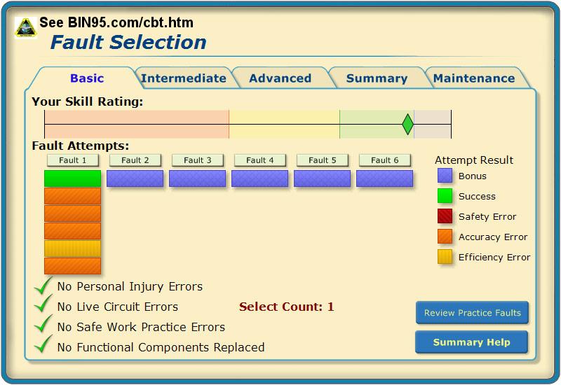 plc troubleshooting resourcesplc controls plc learn skill plc training assesment plc training programmable logic controller training programmable logic troubleshooting circuits